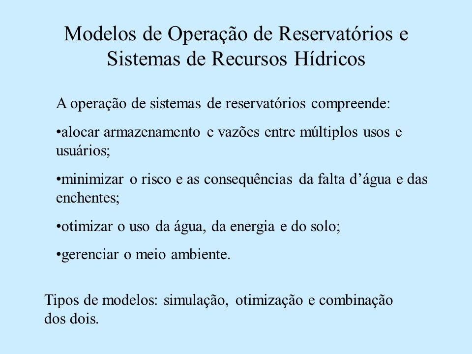 Modelos de Operação de Reservatórios e Sistemas de Recursos Hídricos