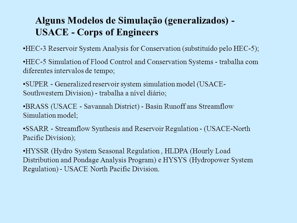 Alguns Modelos de Simulação (generalizados) - USACE - Corps of Engineers