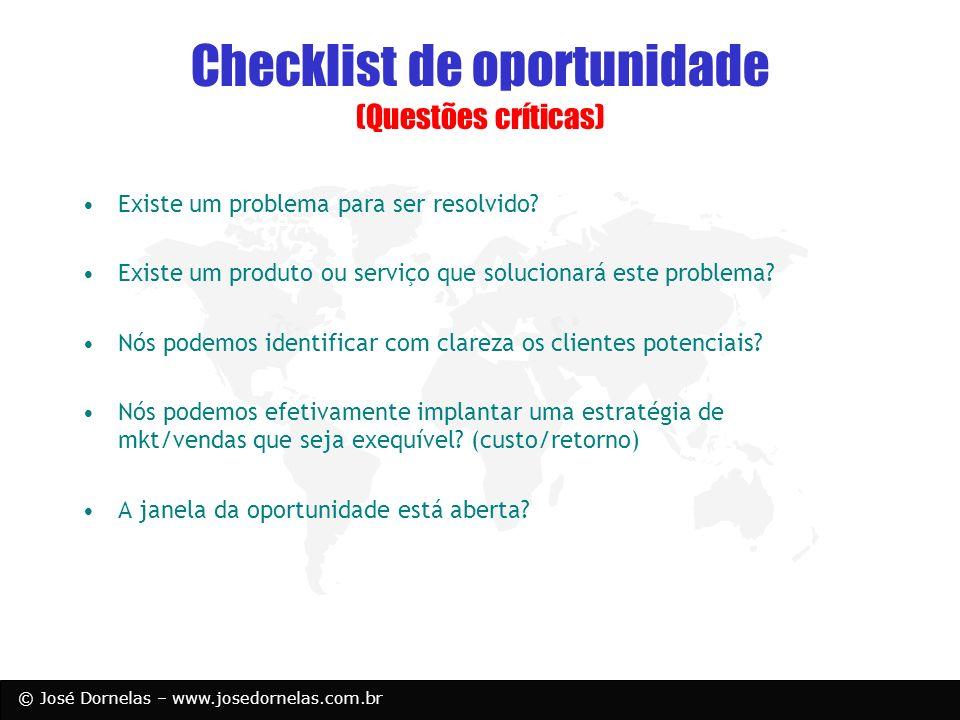 Checklist de oportunidade (Questões críticas)