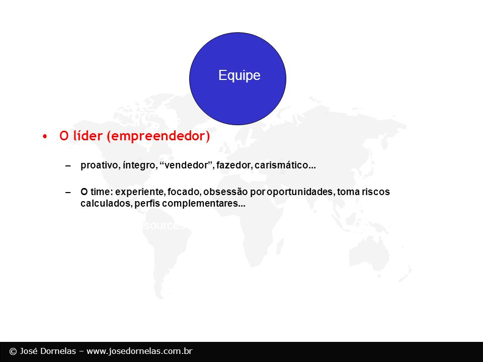 O líder (empreendedor)