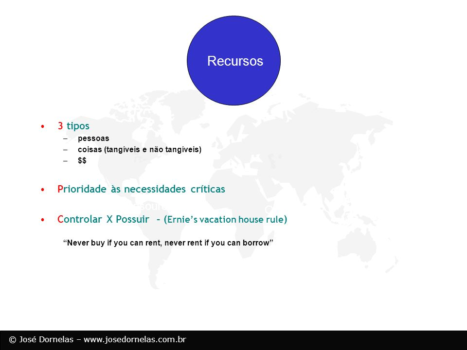 Recursos Resources Opportunity 3 tipos