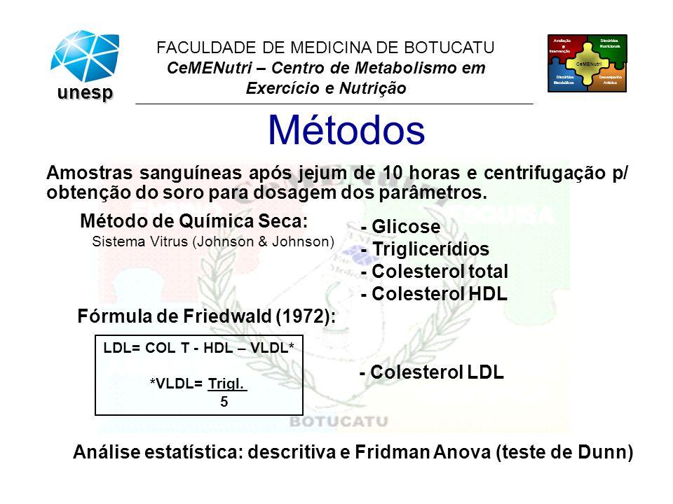 CeMENutri – Centro de Metabolismo em