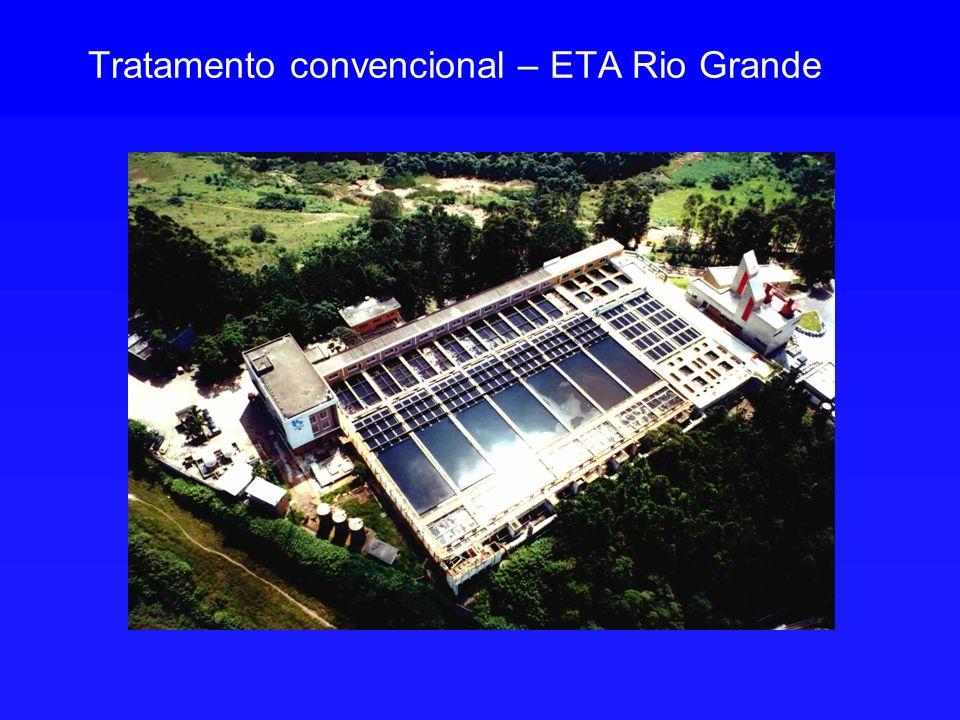 Tratamento convencional – ETA Rio Grande