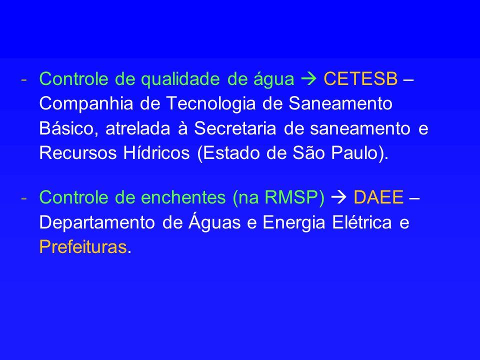 Controle de qualidade de água  CETESB – Companhia de Tecnologia de Saneamento Básico, atrelada à Secretaria de saneamento e Recursos Hídricos (Estado de São Paulo).