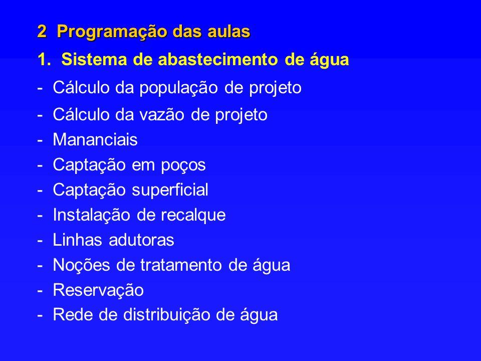 2 Programação das aulas Sistema de abastecimento de água. - Cálculo da população de projeto. - Cálculo da vazão de projeto.