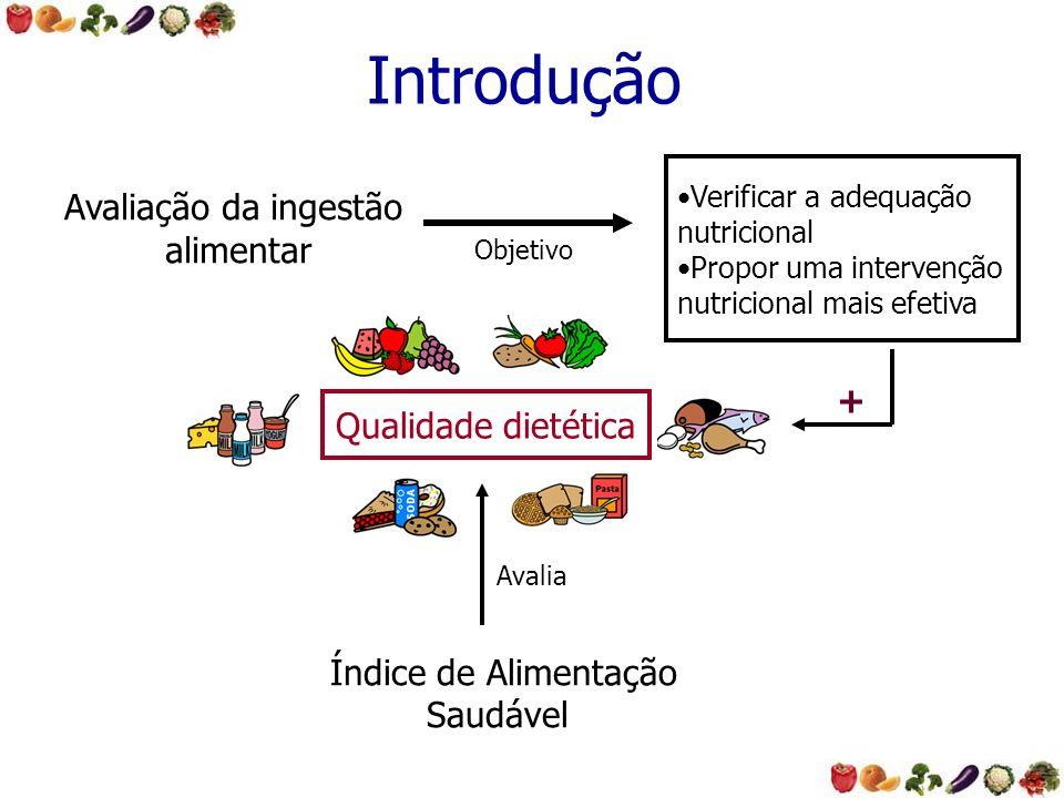 Introdução Avaliação da ingestão alimentar + Qualidade dietética