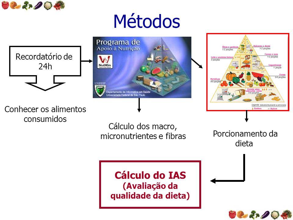 micronutrientes e fibras