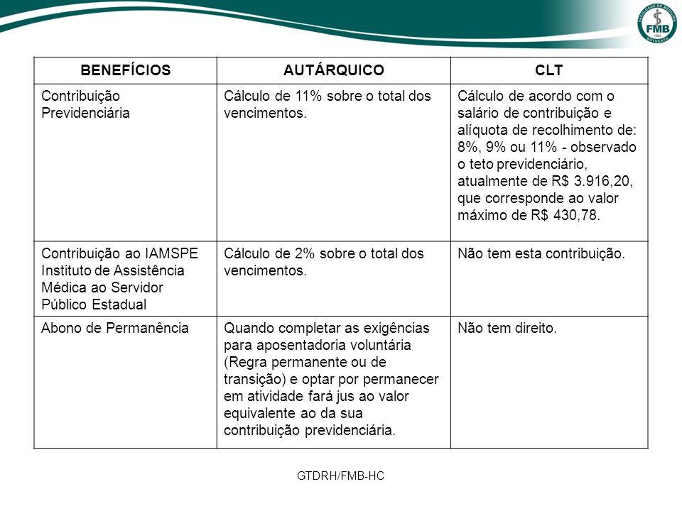 BENEFÍCIOS AUTÁRQUICO CLT