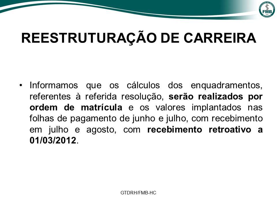 REESTRUTURAÇÃO DE CARREIRA