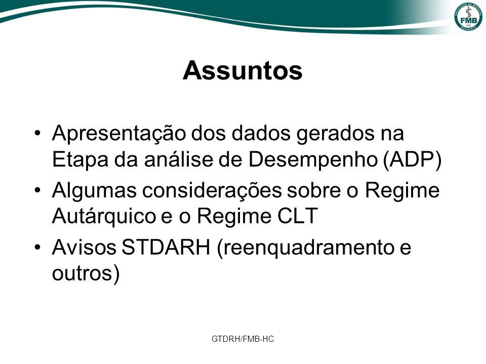 Assuntos Apresentação dos dados gerados na Etapa da análise de Desempenho (ADP) Algumas considerações sobre o Regime Autárquico e o Regime CLT.
