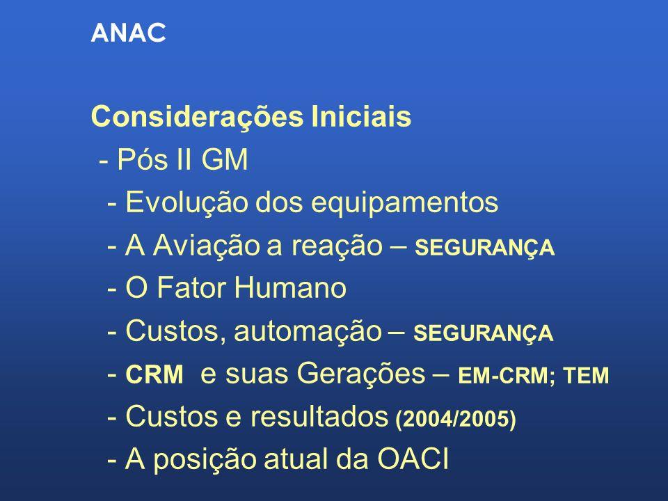 ANAC Considerações Iniciais - Pós II GM - Evolução dos equipamentos - A Aviação a reação – SEGURANÇA - O Fator Humano - Custos, automação – SEGURANÇA - CRM e suas Gerações – EM-CRM; TEM - Custos e resultados (2004/2005) - A posição atual da OACI