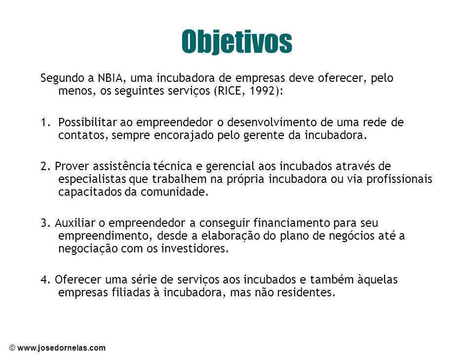Objetivos Segundo a NBIA, uma incubadora de empresas deve oferecer, pelo menos, os seguintes serviços (RICE, 1992):