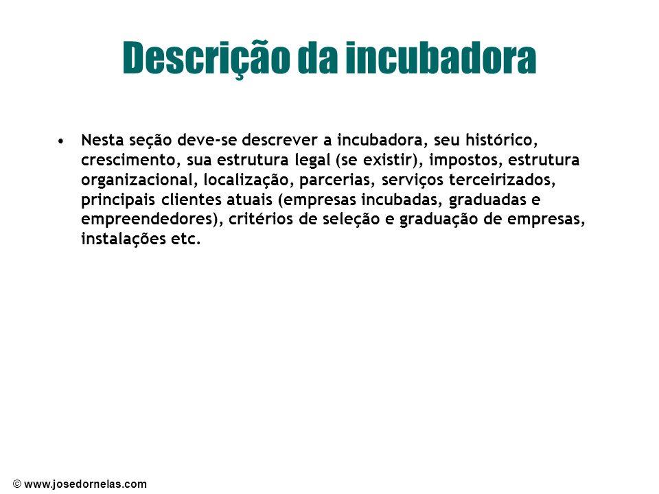 Descrição da incubadora