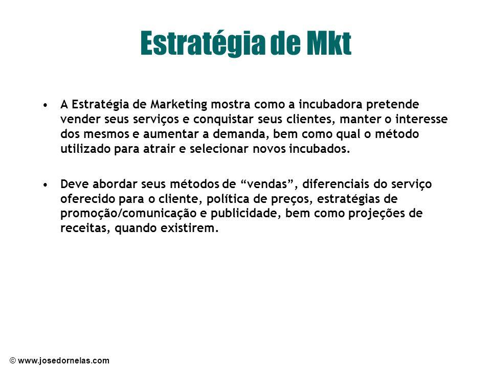 Estratégia de Mkt