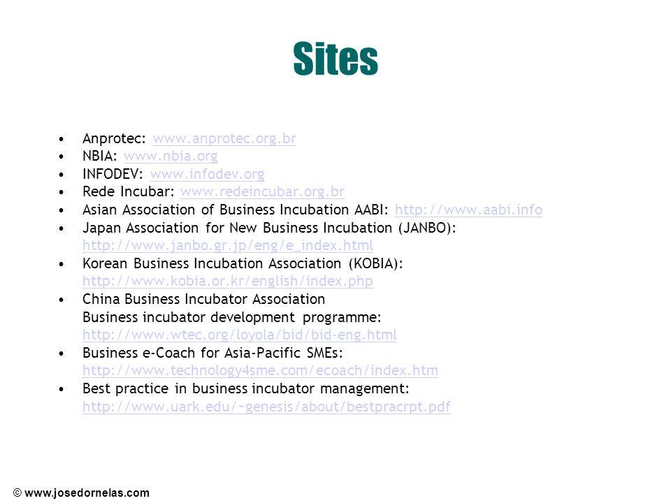 Sites Anprotec: www.anprotec.org.br NBIA: www.nbia.org