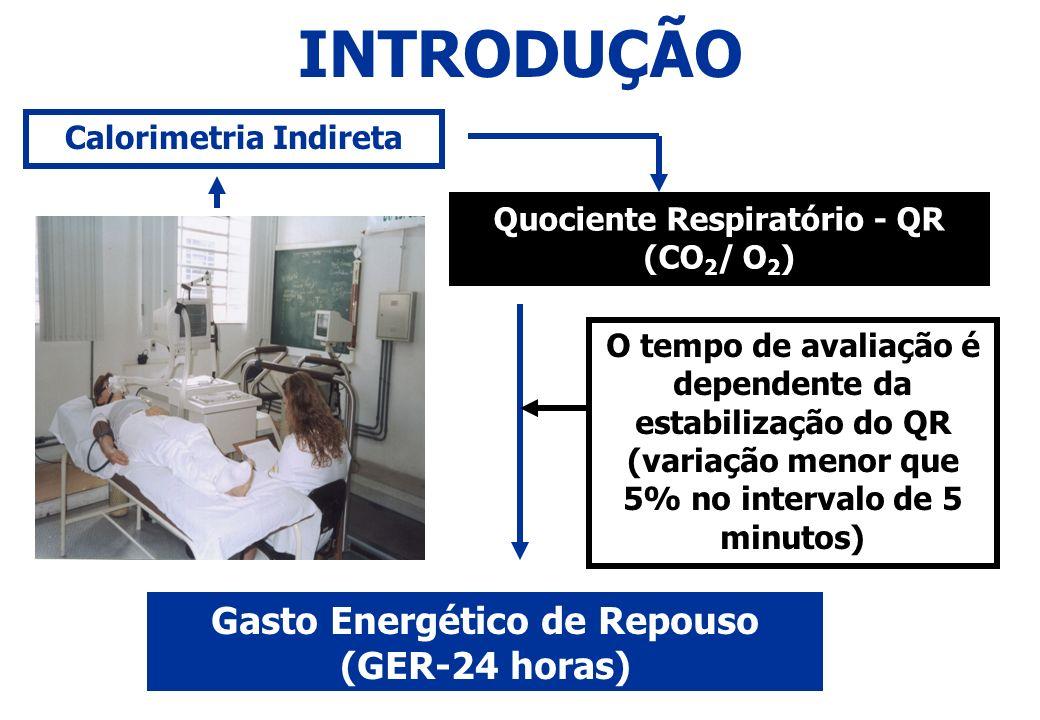 INTRODUÇÃO Gasto Energético de Repouso (GER-24 horas)