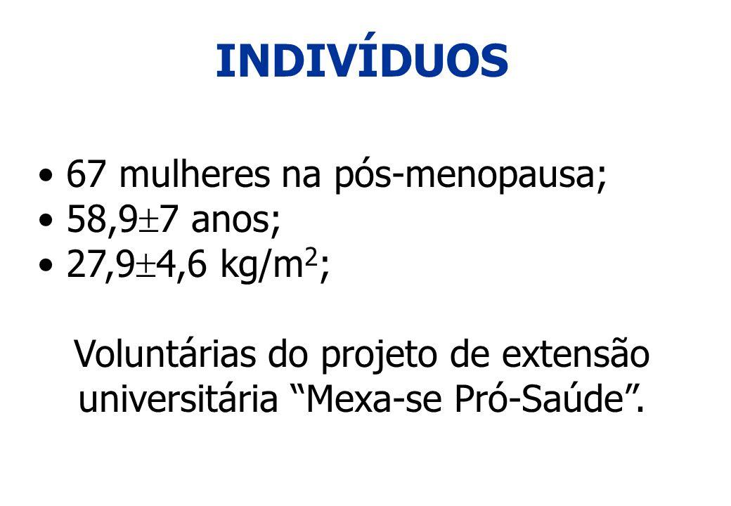 Voluntárias do projeto de extensão universitária Mexa-se Pró-Saúde .