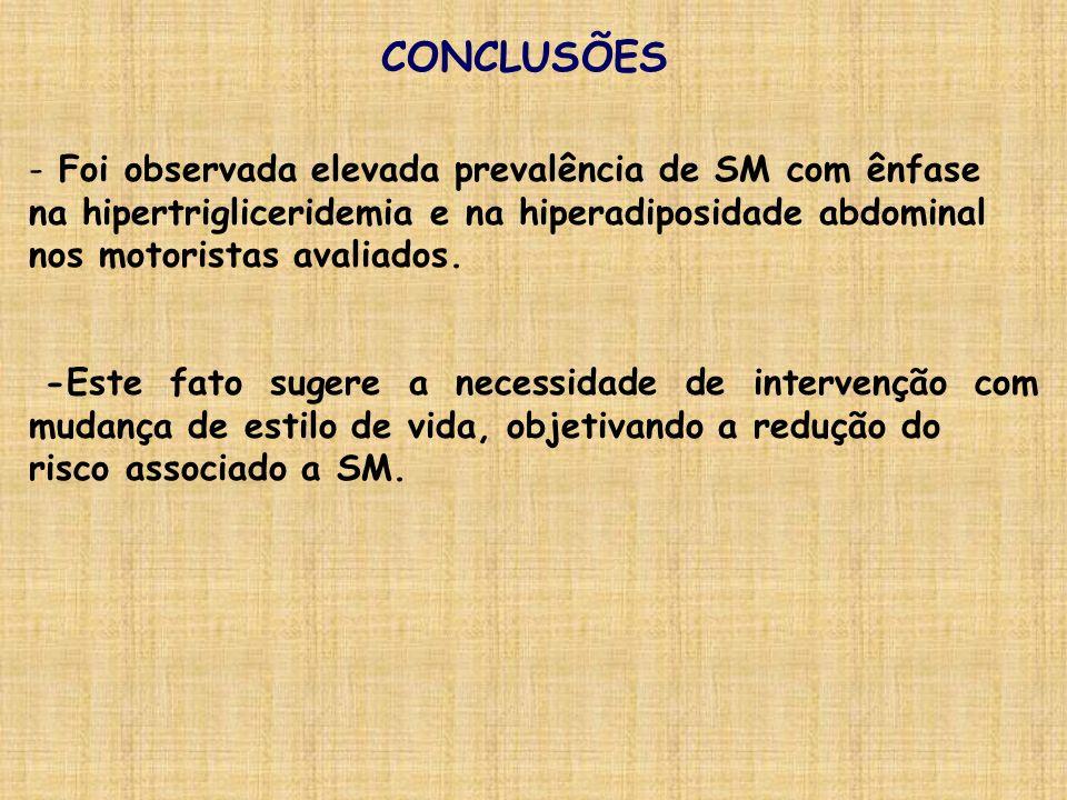 CONCLUSÕES Foi observada elevada prevalência de SM com ênfase