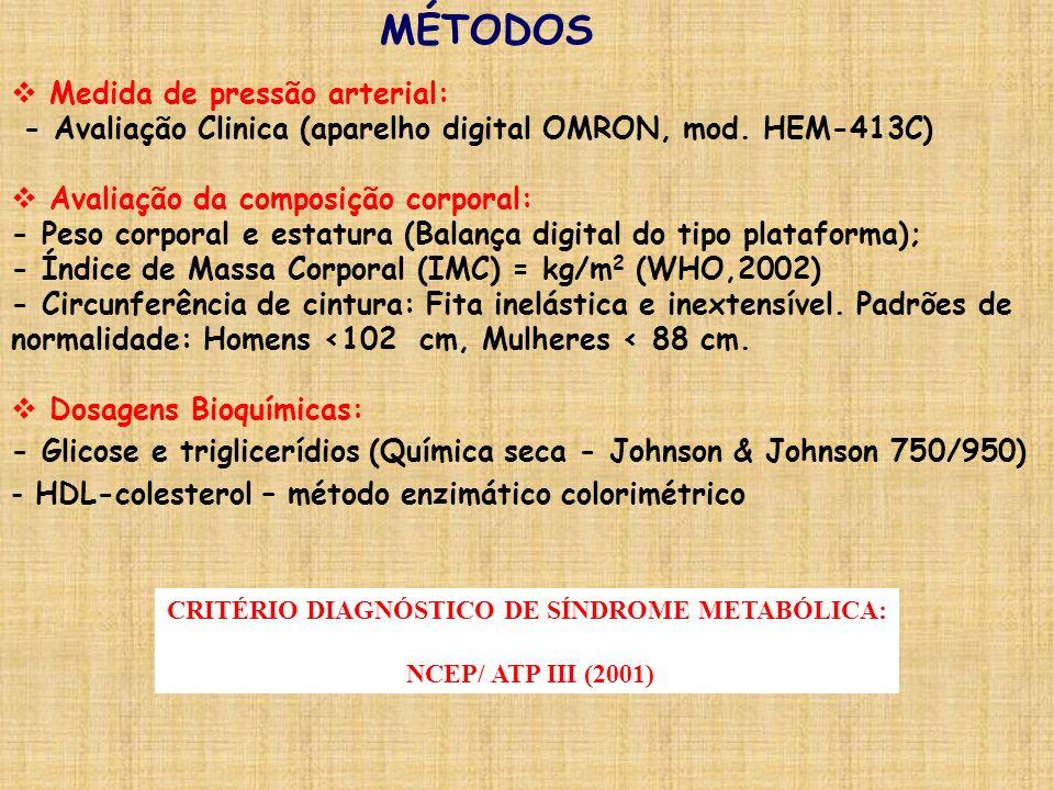 CRITÉRIO DIAGNÓSTICO DE SÍNDROME METABÓLICA: