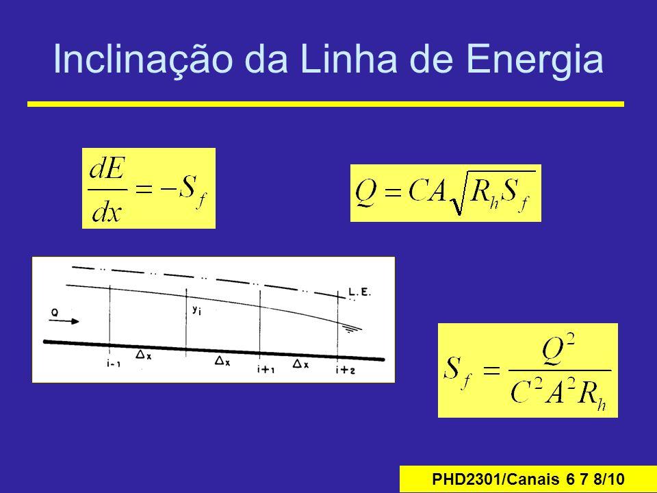 Inclinação da Linha de Energia