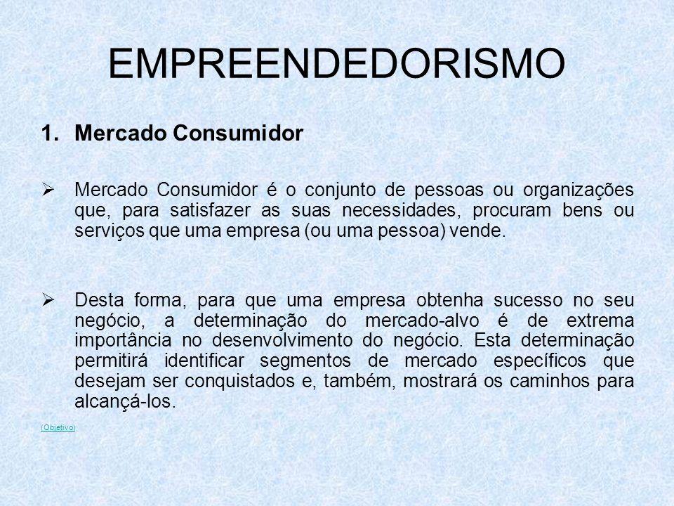 EMPREENDEDORISMO Mercado Consumidor
