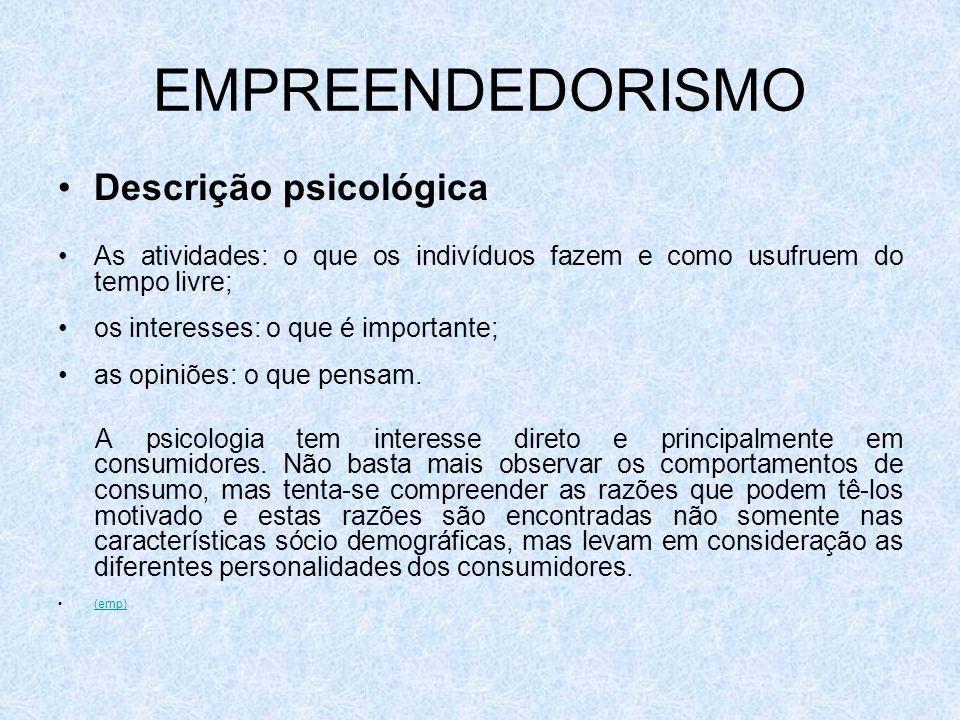 EMPREENDEDORISMO Descrição psicológica