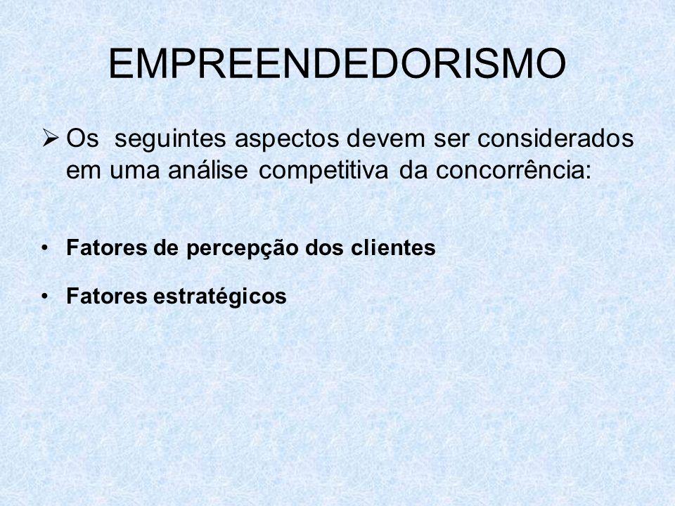 EMPREENDEDORISMO Os seguintes aspectos devem ser considerados em uma análise competitiva da concorrência: