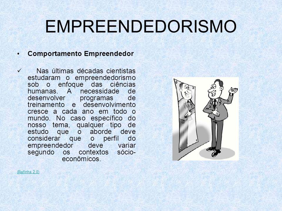 EMPREENDEDORISMO Comportamento Empreendedor