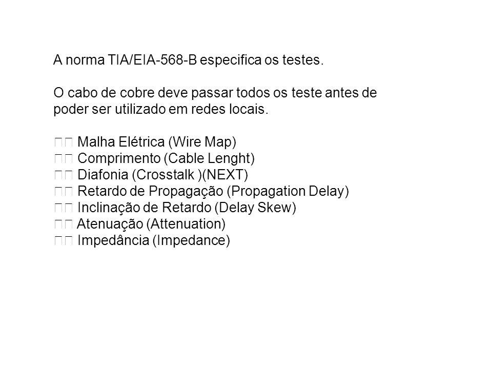 A norma TIA/EIA-568-B especifica os testes.