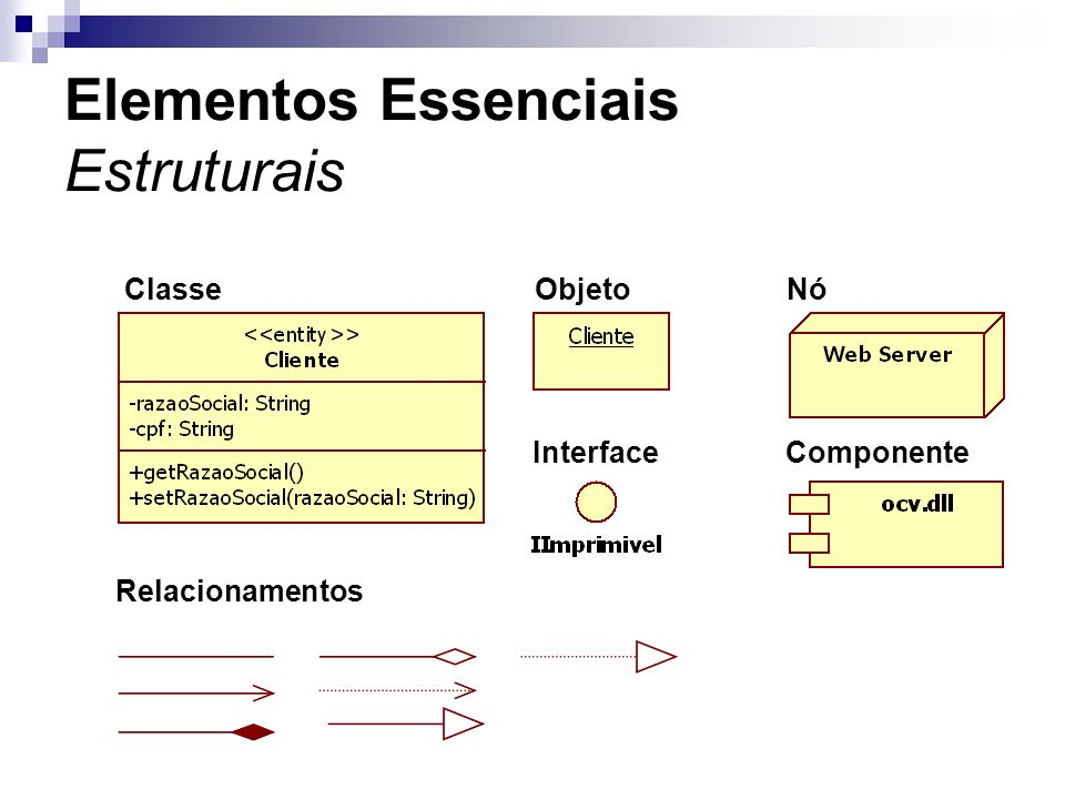 Elementos Essenciais Estruturais
