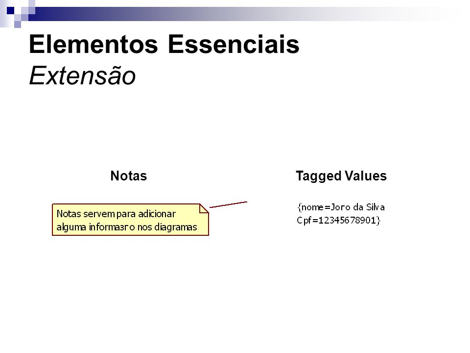 Elementos Essenciais Extensão