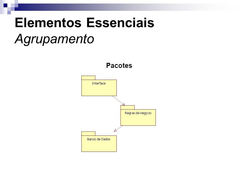 Elementos Essenciais Agrupamento