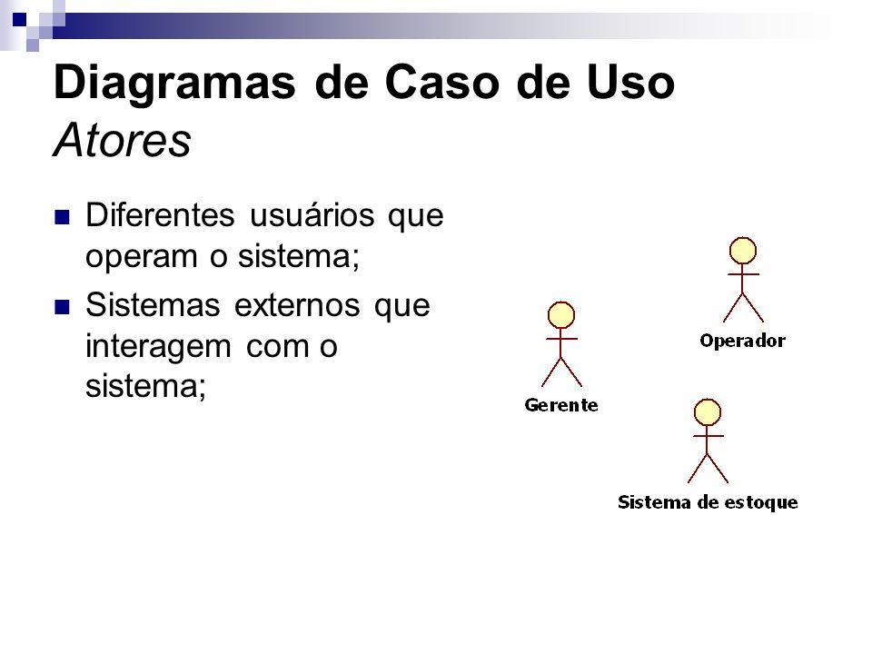 Diagramas de Caso de Uso Atores