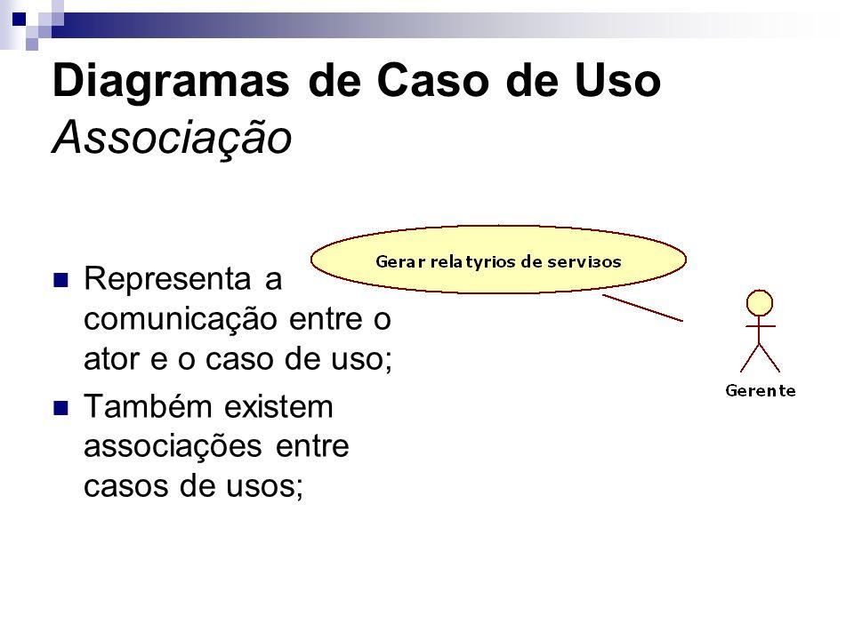Diagramas de Caso de Uso Associação