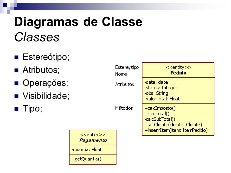 Diagramas de Classe Classes
