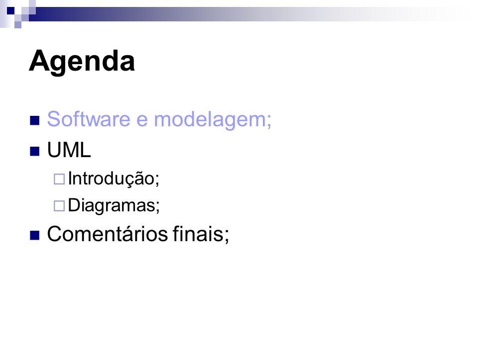 Agenda Software e modelagem; UML Comentários finais; Introdução;