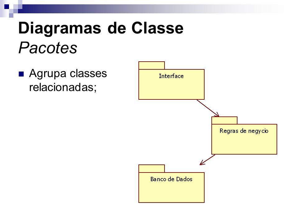 Diagramas de Classe Pacotes