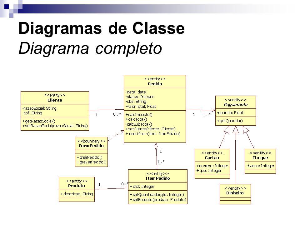Diagramas de Classe Diagrama completo