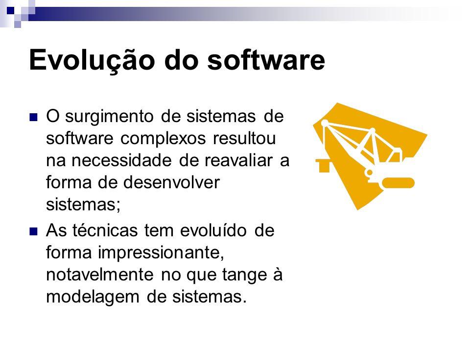 Evolução do software O surgimento de sistemas de software complexos resultou na necessidade de reavaliar a forma de desenvolver sistemas;