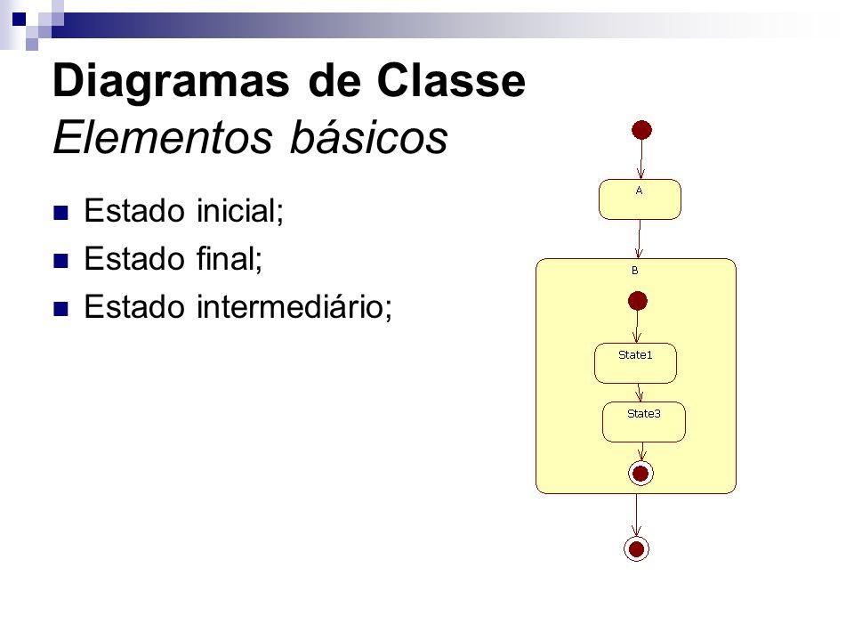 Diagramas de Classe Elementos básicos