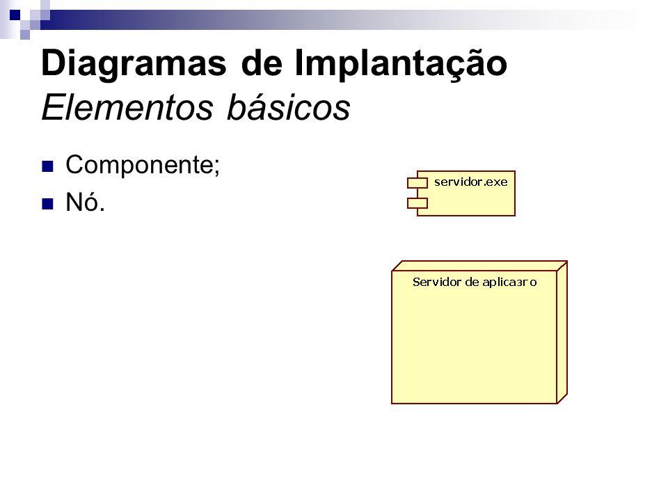 Diagramas de Implantação Elementos básicos