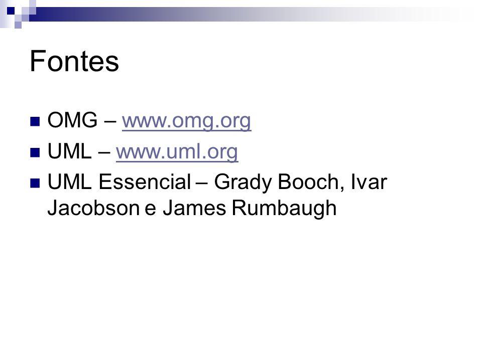 Fontes OMG – www.omg.org UML – www.uml.org