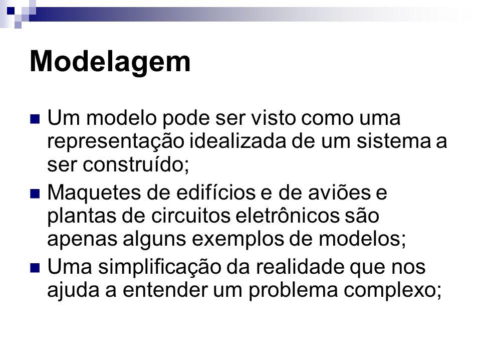 Modelagem Um modelo pode ser visto como uma representação idealizada de um sistema a ser construído;