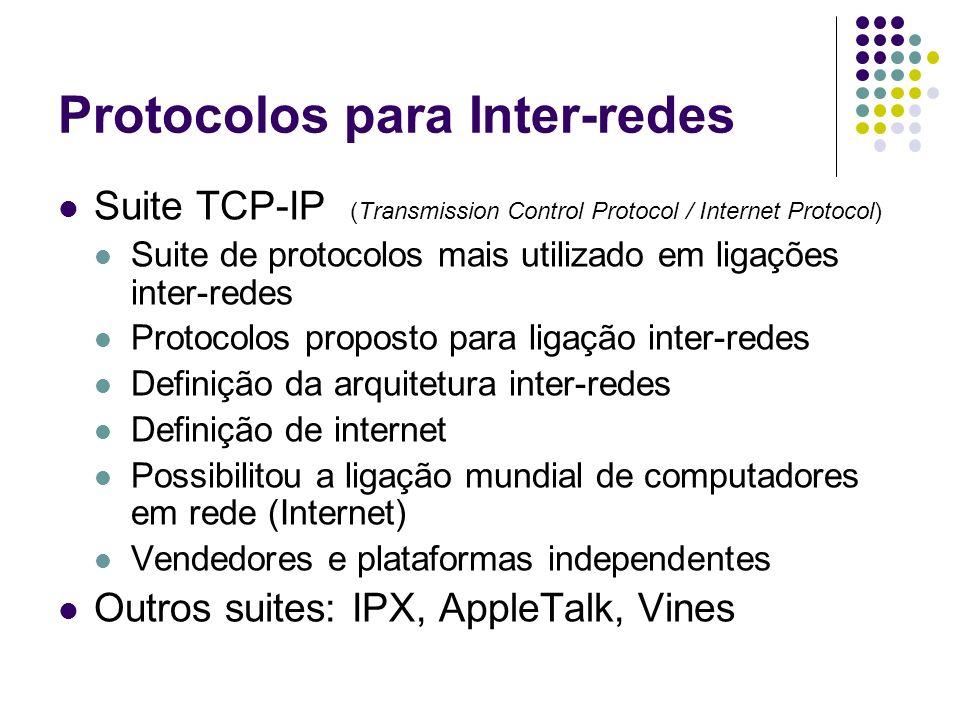 Protocolos para Inter-redes