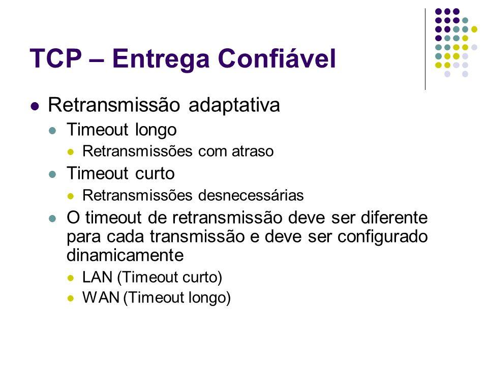 TCP – Entrega Confiável