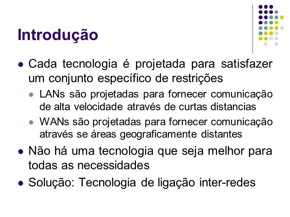 Introdução Cada tecnologia é projetada para satisfazer um conjunto específico de restrições.