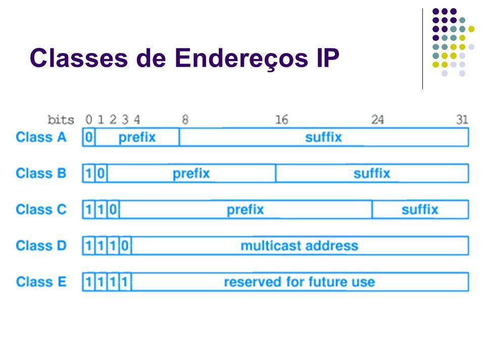 Classes de Endereços IP