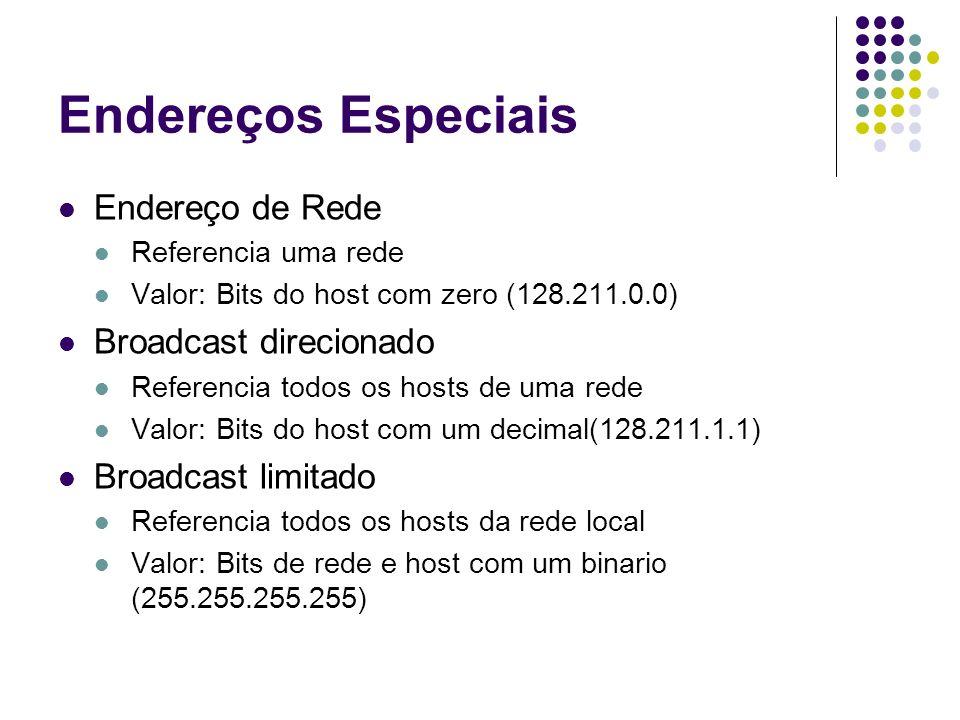 Endereços Especiais Endereço de Rede Broadcast direcionado