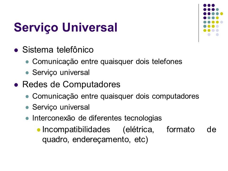 Serviço Universal Sistema telefônico Redes de Computadores