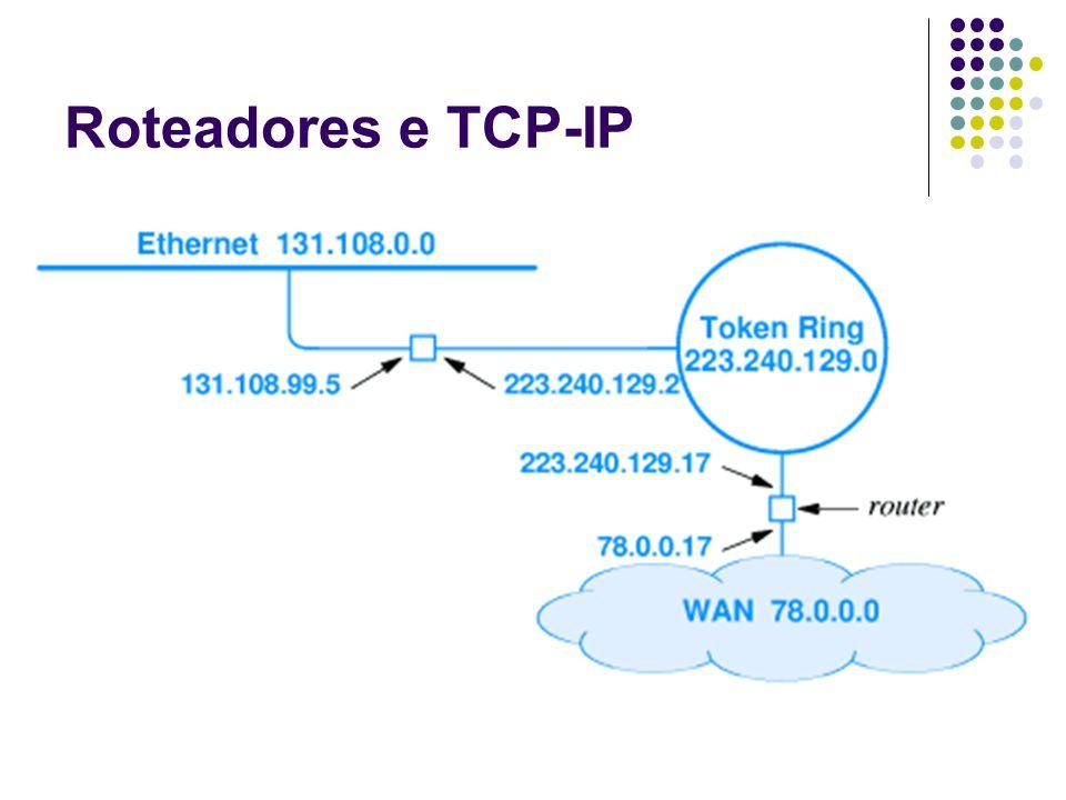 Roteadores e TCP-IP
